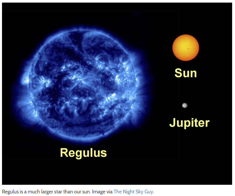 Regulus Star