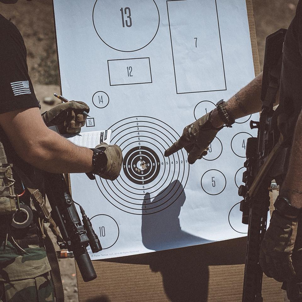 Shooting Targets from RE Factor Tactical